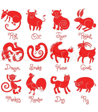 horoscope chinois gratuit